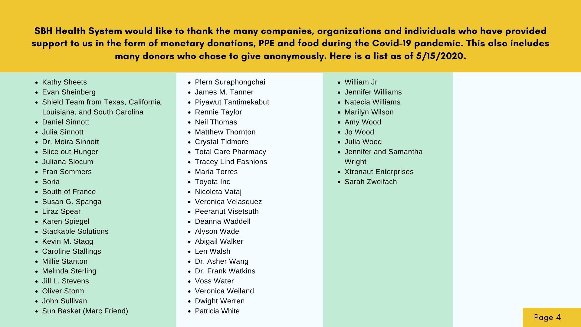 Image of donors to coronavirus effort